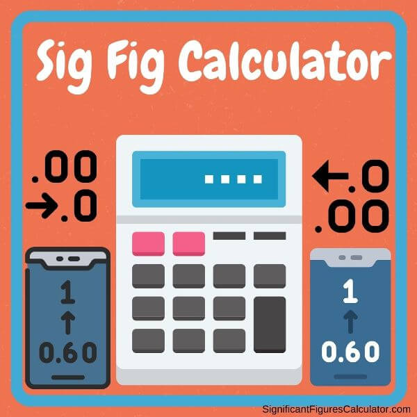 Significant Figures Calculator